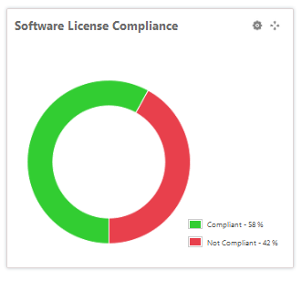 deep-freeze-software-compliance-stats-highlight